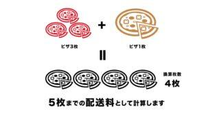 冷凍ピザ通販のPST六本木